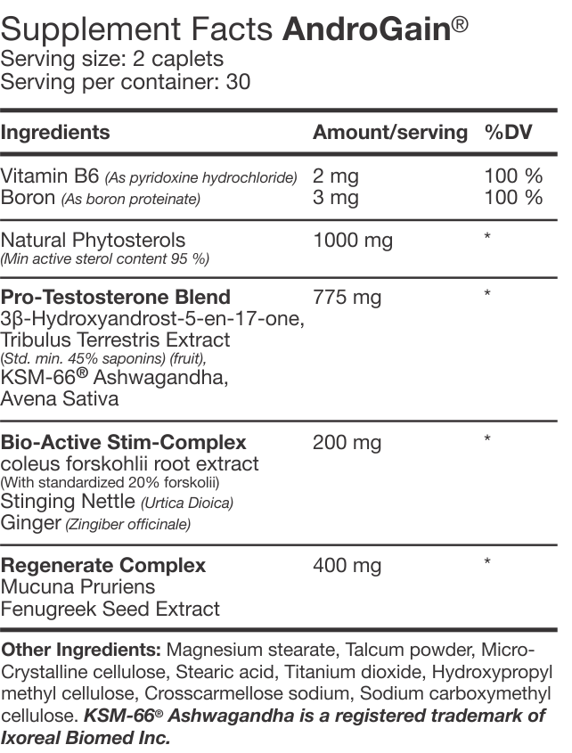 Androgain Supplement facts